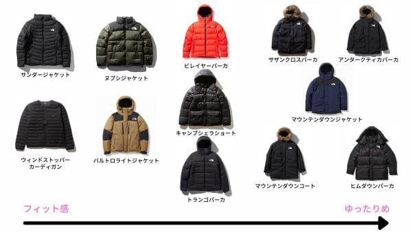 ノースフェイスダウンジャケットのサイズ感の特徴